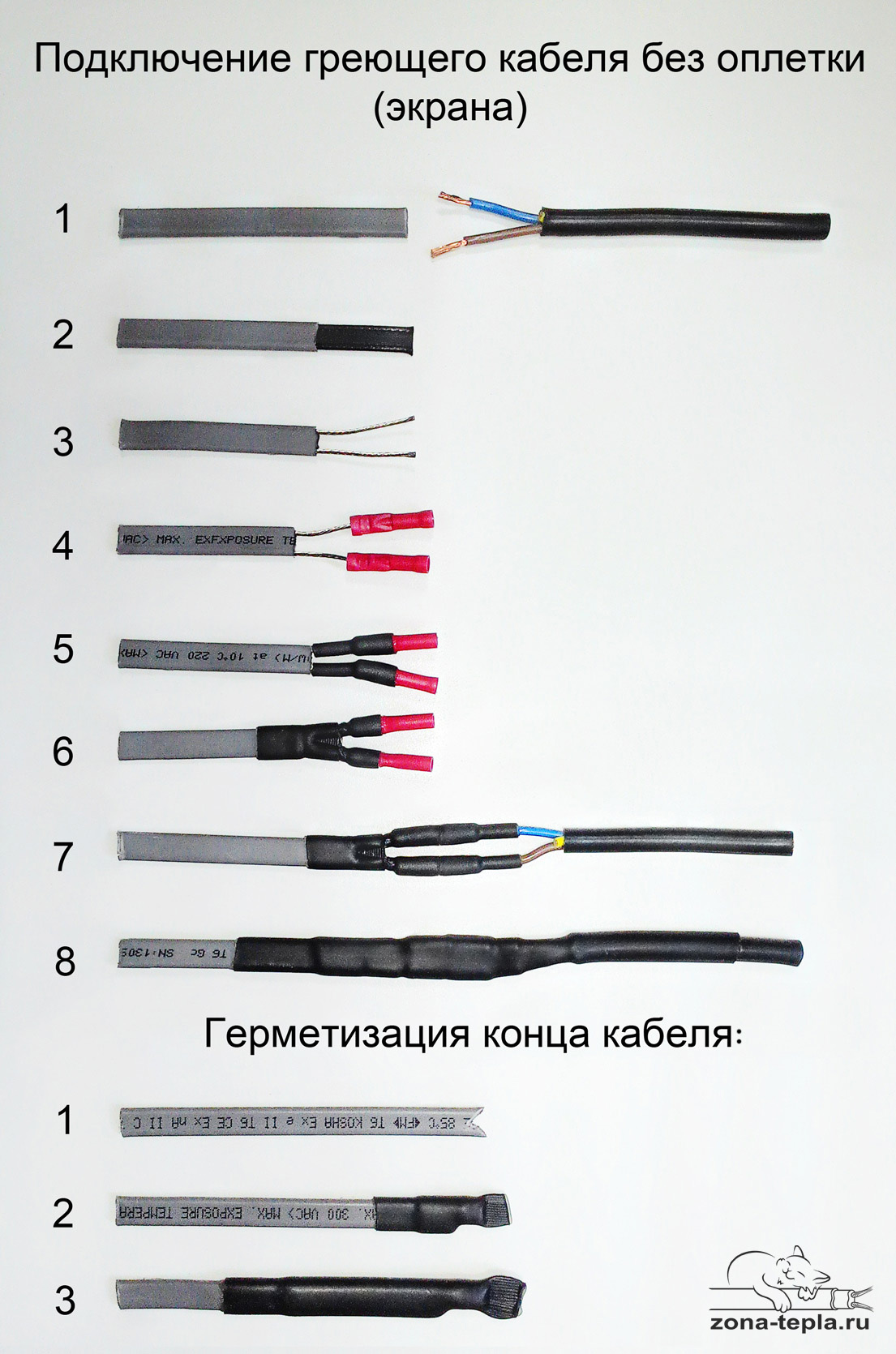 Как подключить греющий кабель без оплетки-схема