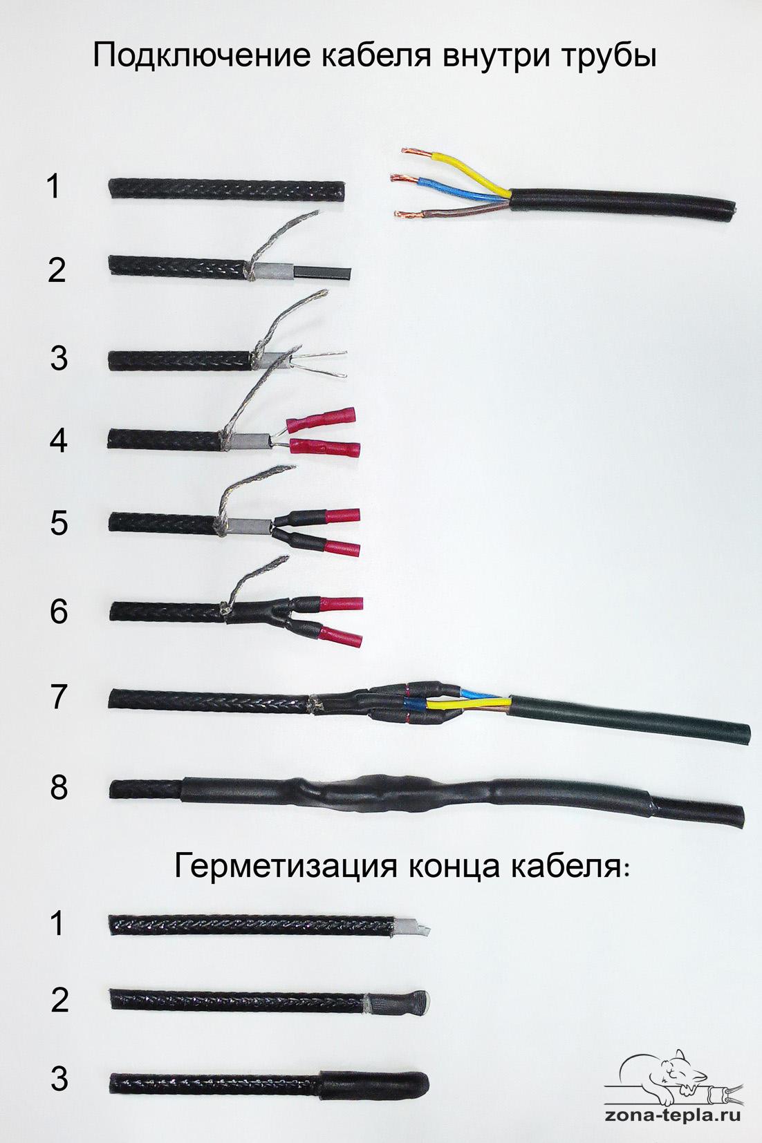 Греющий кабель подключение