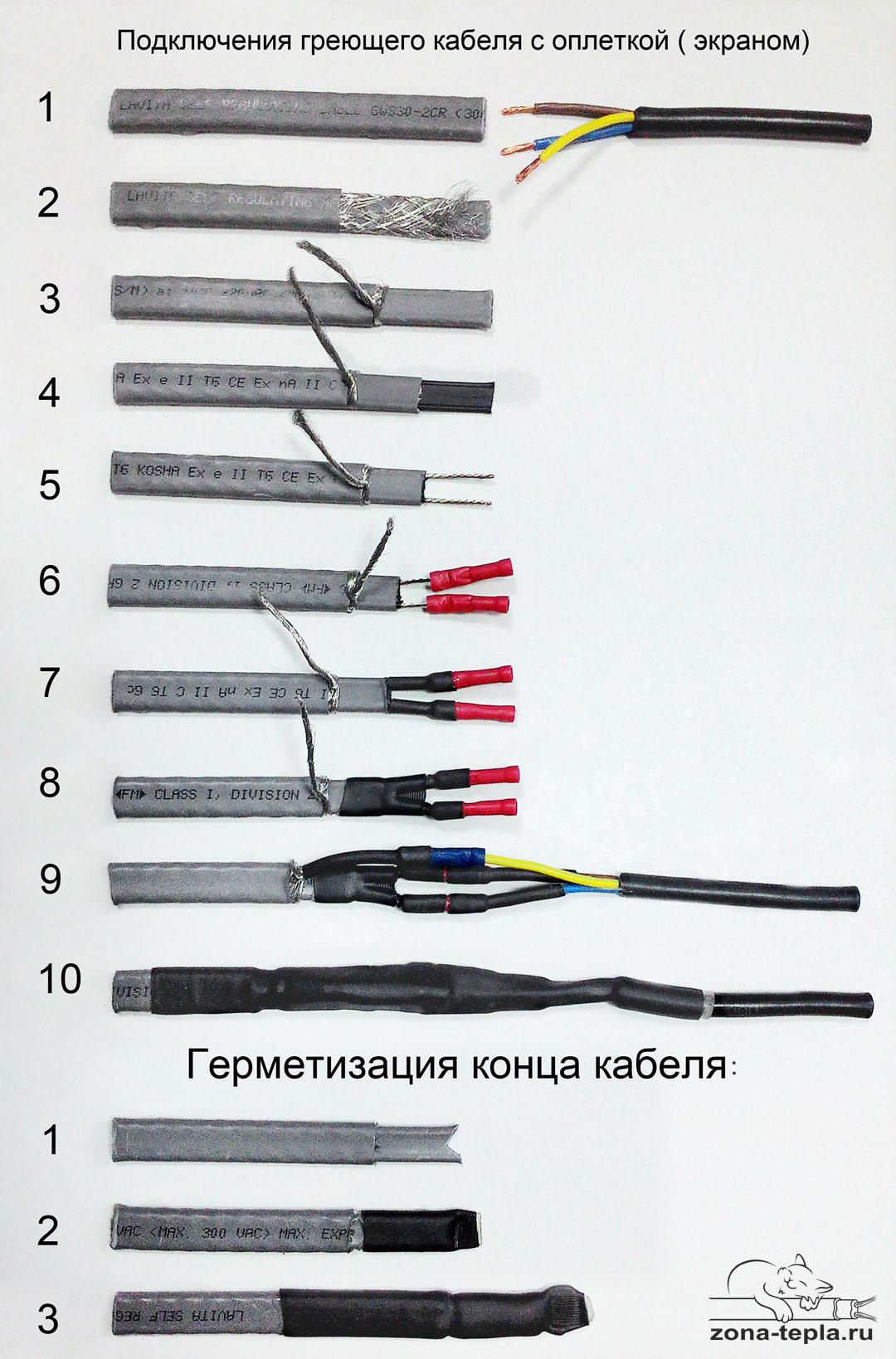 Подключение саморегулирующегося нагревательного кабеля с оплеткой-схема