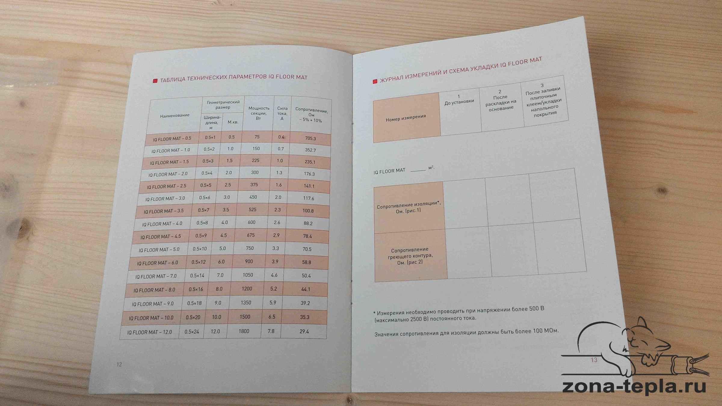 Маты для теплого пола iq watt floor mat инструкция
