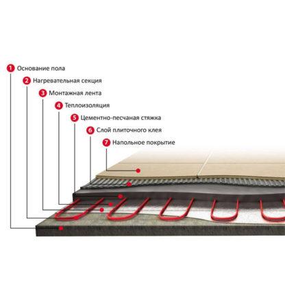 Схема укладки нагревательной секции