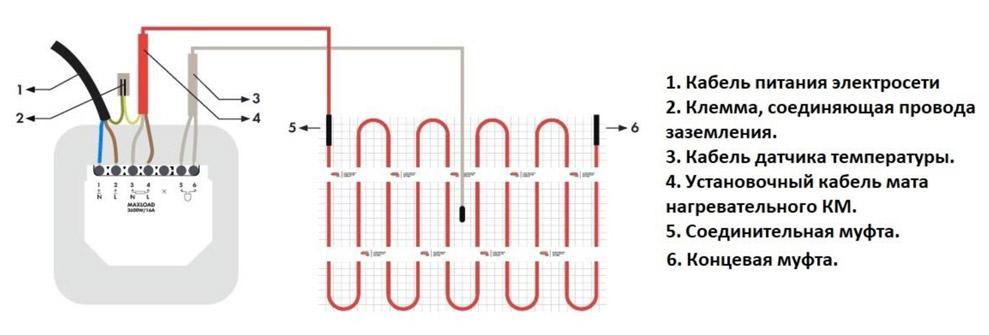 Схема укладки теплого пола на матах